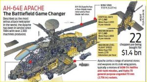 Apache_Attack_Helicopter_Details